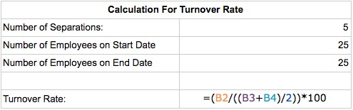 calculate employee turnover